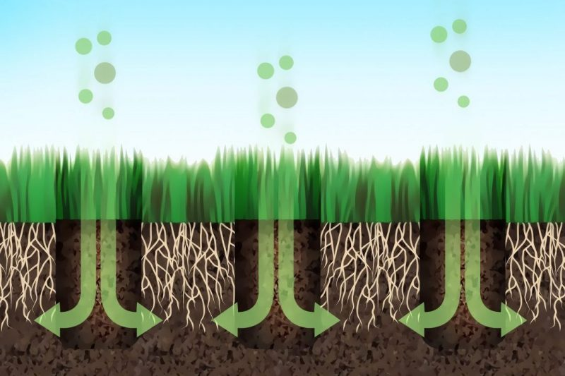 Single Pass Aeration and Fertilization Package